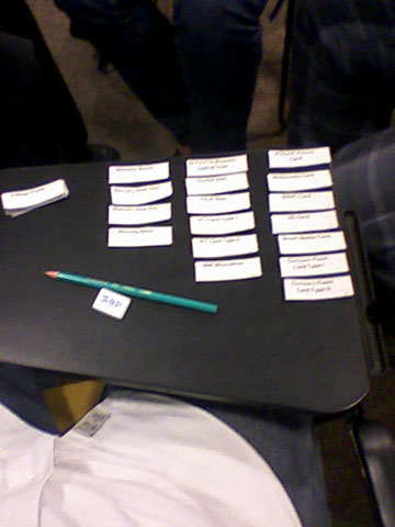 ExercÃcio de Card Sorting